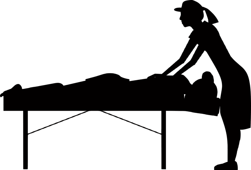 Active Trade ergotherapie kliniek review