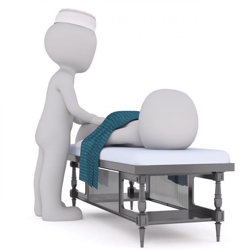 Ergorongen Met Ergotherapie Vooruit Ervaren ergotherapeuten